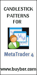 BuyBer Candlestick Pattern Recognition indicator for MetaTrader platform